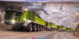 ETF Mining Equipment
